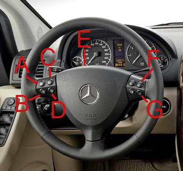 volantemba Reset del intervalo de servicio Mercedes Benz Clase A (Carrocería 169)   Método Manual