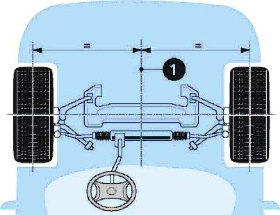 ahead Nociones sobre alineación de la dirección de un vehículo (Parte 3)