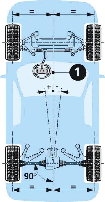 thrust Nociones sobre alineación de la dirección de un vehículo (Parte 3)