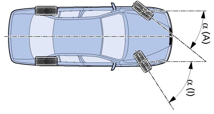 maxgiro Nociones sobre alineación de la dirección de un vehículo (Parte 4)