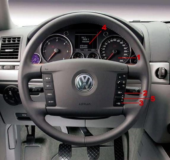 touareg cuadro Reajuste de la presión de los neumáticos en VW Touareg